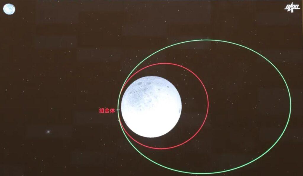 New Chang'e 5 orbit / CNSA