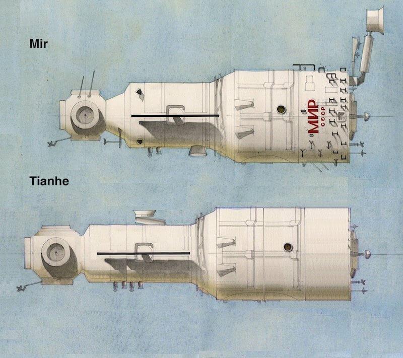 Prównanie modułów Tianhe oraz Mir / Space Shuttle Almanac